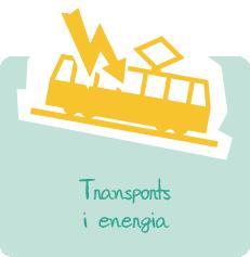 Transports i energia